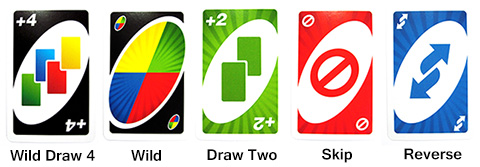 Image from Uno Rules