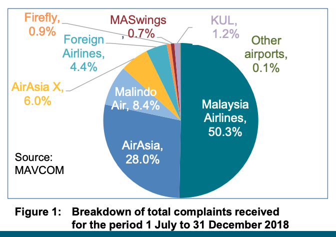 Image from Malaysian Aviation Commission