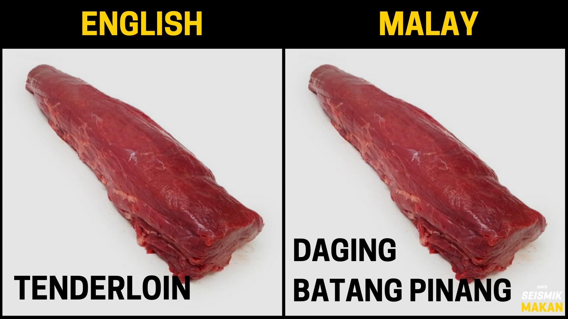 Daging Tenderloin Bahasa Melayu