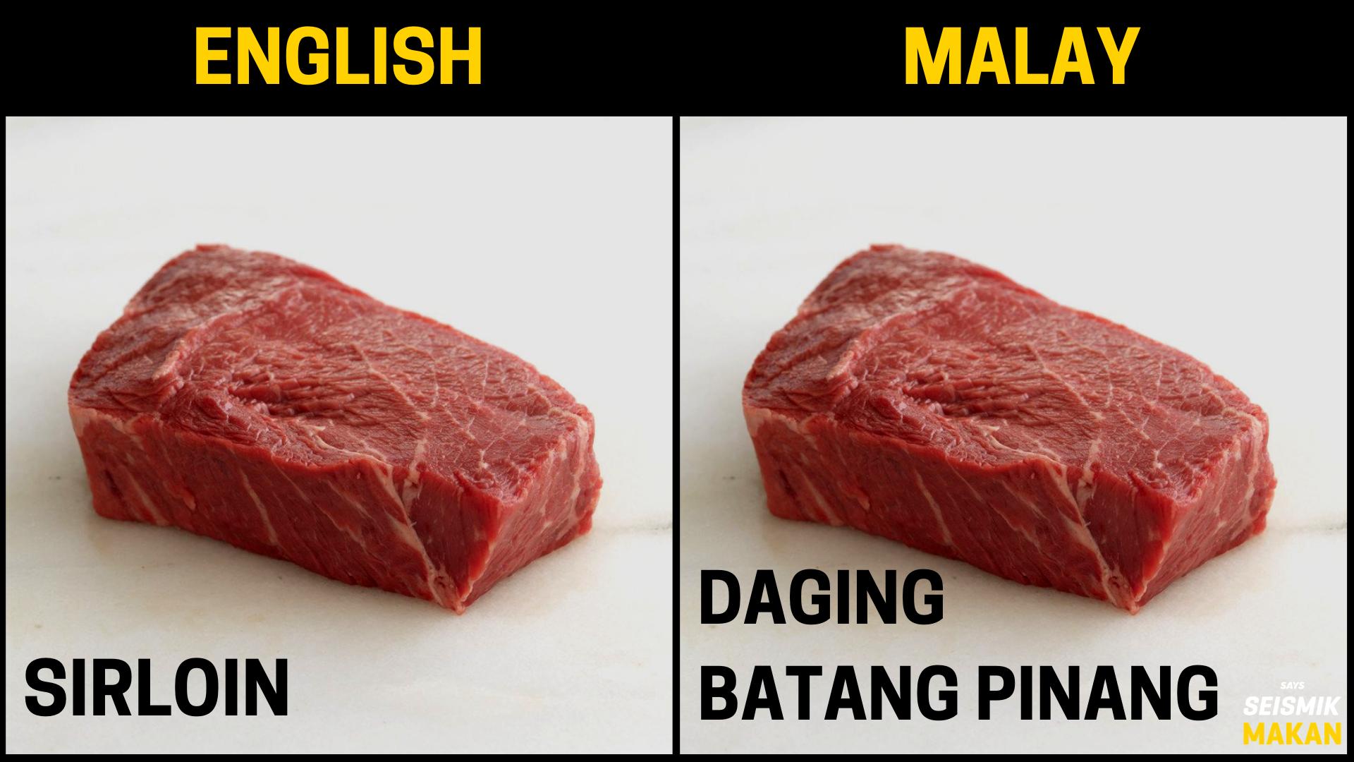 Daging Sirloin Bahasa Melayu