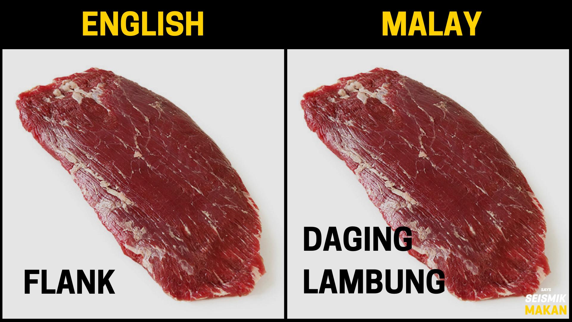 Daging Flank Bahasa Melayu