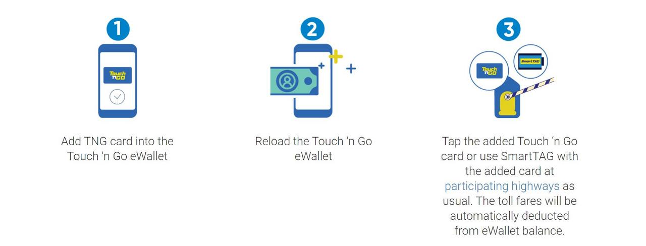 Image from Touch 'n Go eWallet