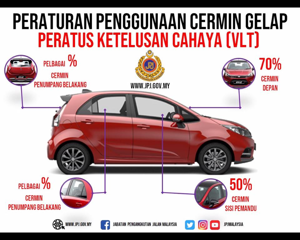 VLT percentage and new rules for car window tinting by JPJ effective 8 May 2019