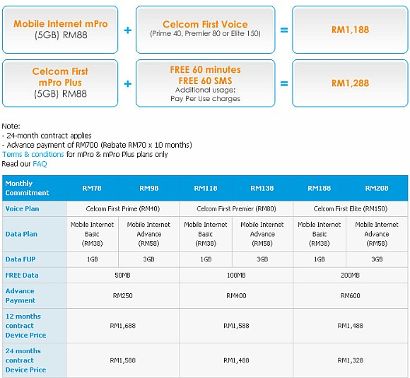 Celcom's plan for the Blackverry Z10 starts from as low as Rm1,188.
