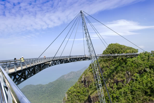 Image from Highest Bridges