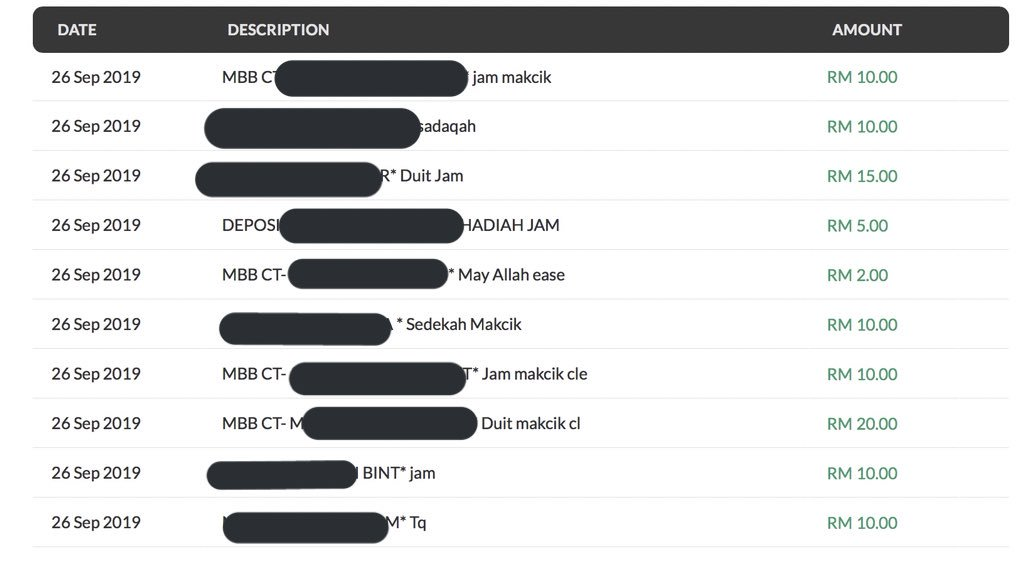 Mahathir posted screenshots of his bank account to show all the donations received.