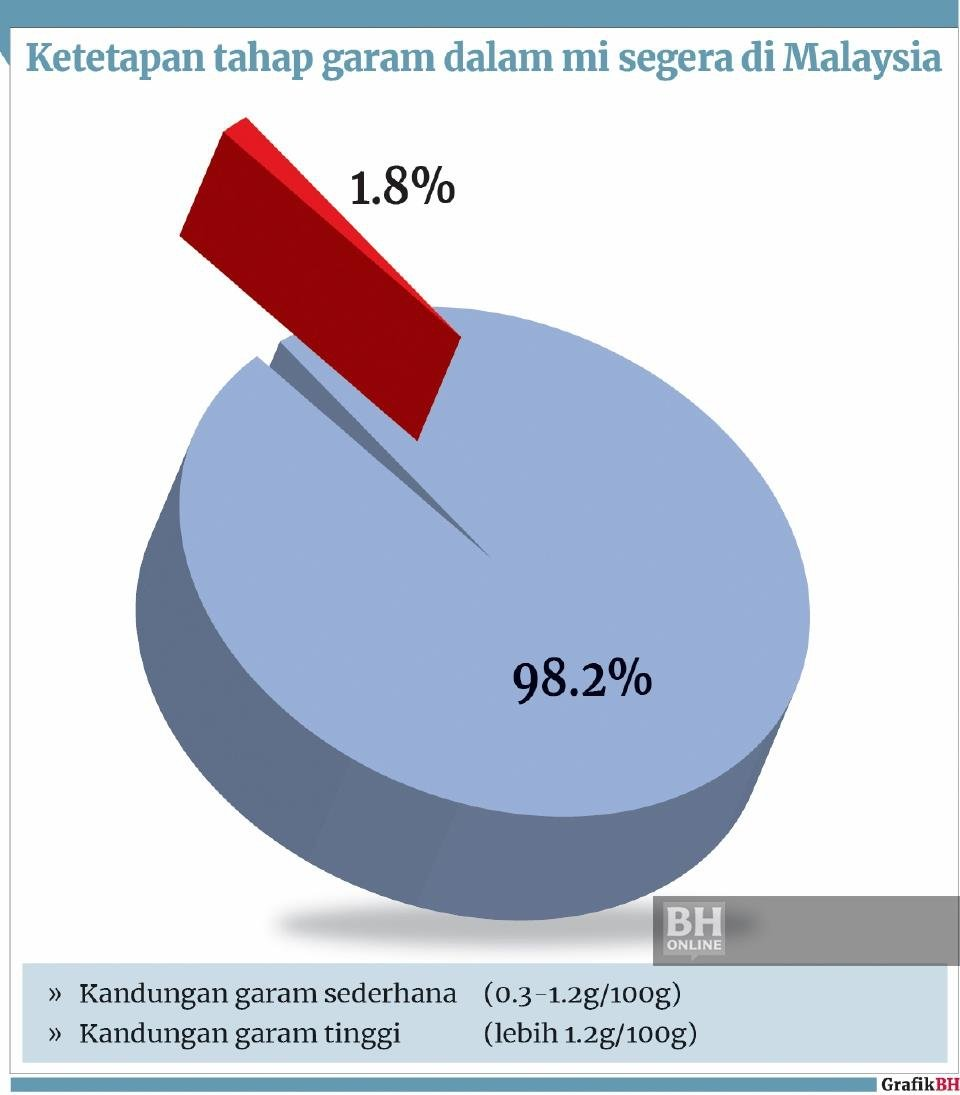 Image from Berita Harian Online