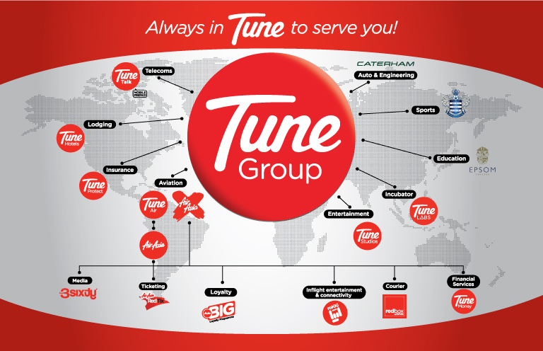 Image from Tune Group