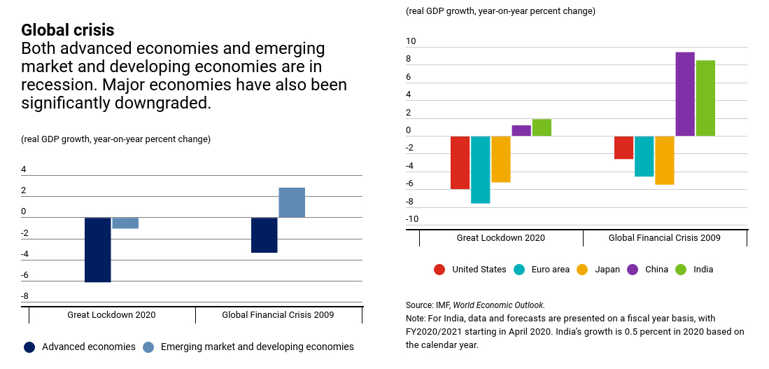 Image from IMF infographic (edited by SAYS)
