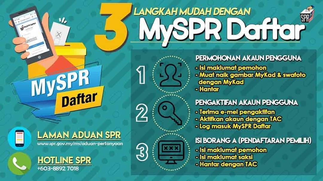 Image from Suruhanjaya Pilihan Raya - SPR