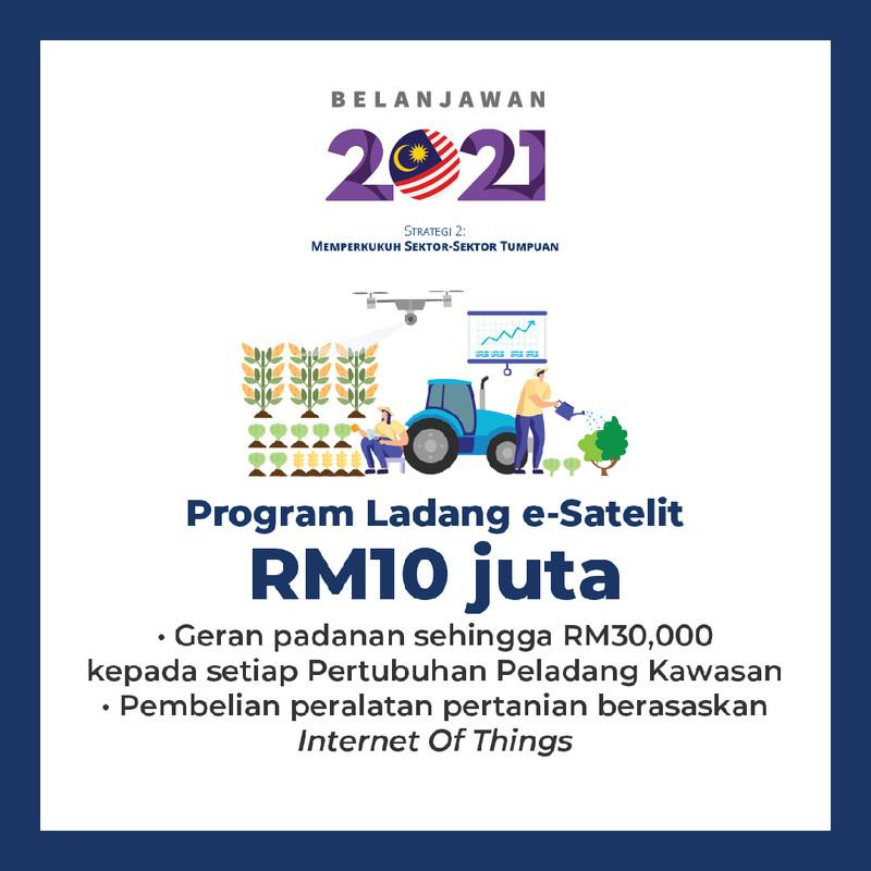 malaysia budget 2021
