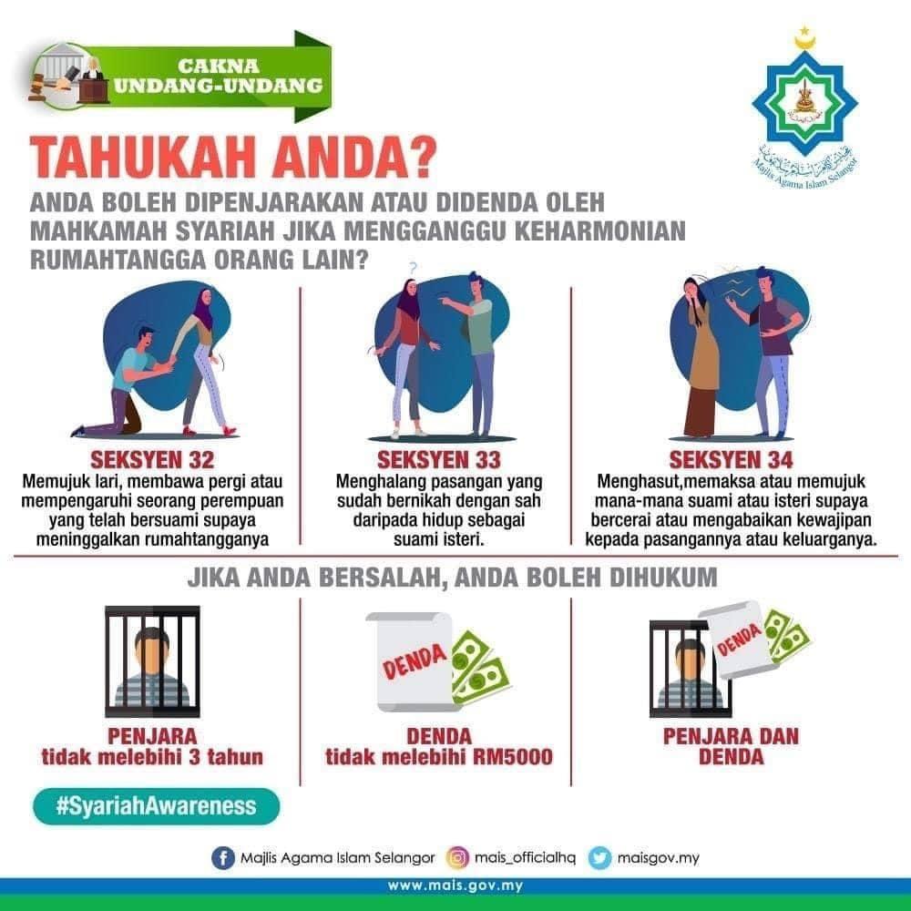 Image from Majlis Agama Islam Selangor (Facebook)